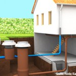 More than just water-tightness: Requirements for private site drainage systems