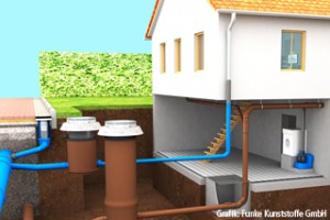 graphics of site drainage system